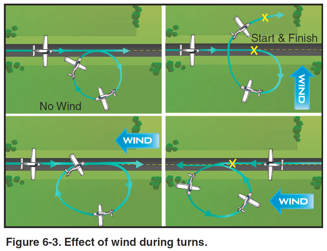 how to turn of uac wind 10